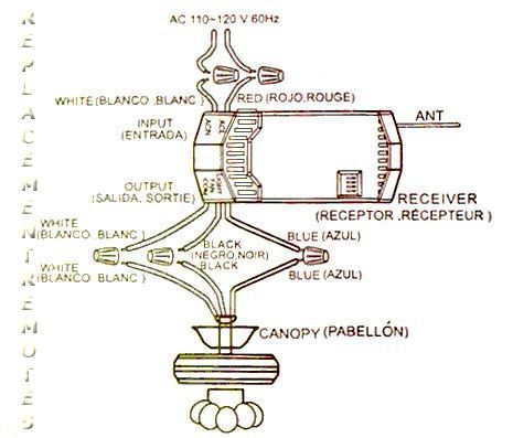 Ceiling Fan Wiring Schematic - Wiring images on