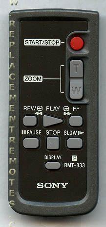 SONY RMTV504A Remote Control