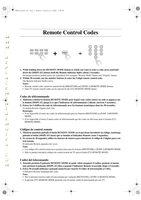 RC745M Code ListOM
