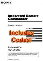 RMAX4000 & CodesOM