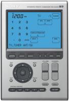 RMAX4000A