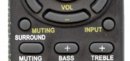 Anderic RRANU159 Remote Control