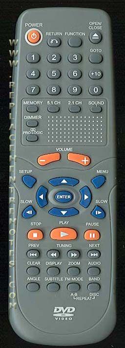 Buy Broksonic 023242 Remote Control