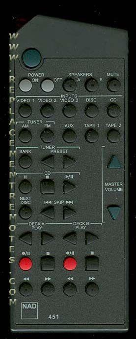 Buy Nad 451 Remote Control