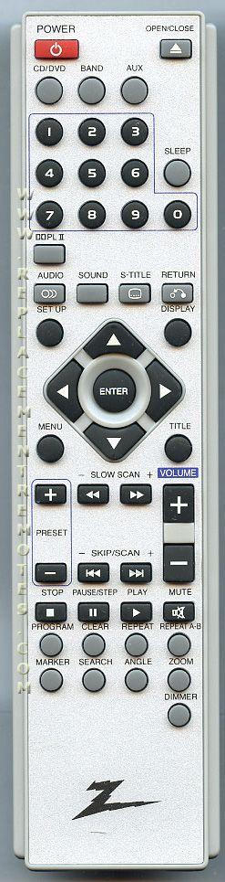 LG 6710CDAL01C DVD Player Remote Control