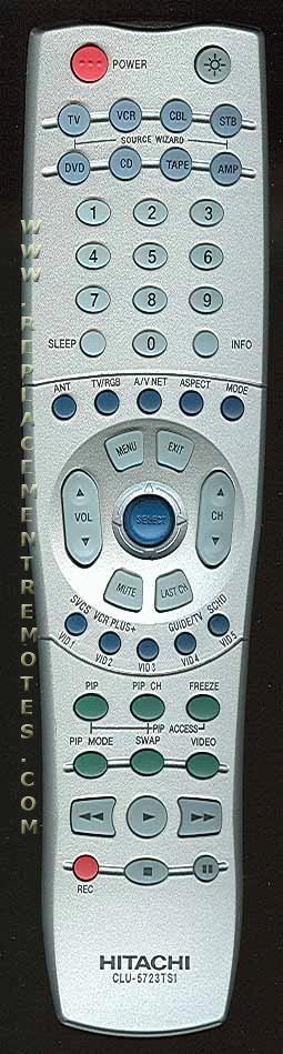 HITACHI CLU5723TSI TV Remote Control