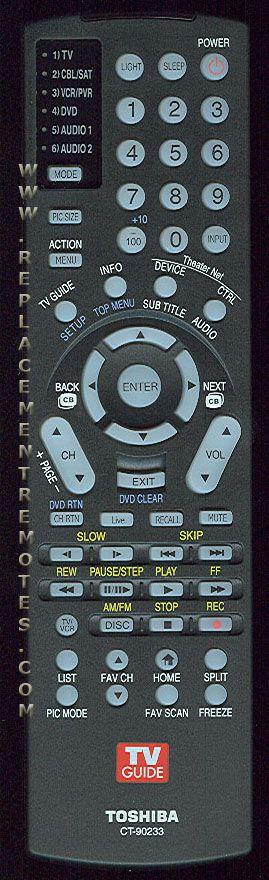 TOSHIBA CT90233 TV Remote Control