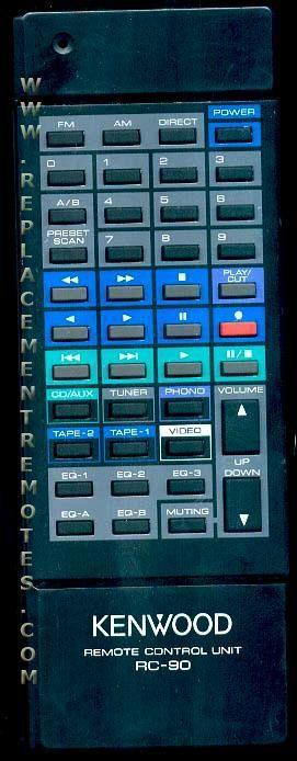 KENWOOD RC90 Audio System Remote Control