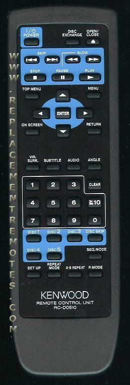KENWOOD RCD0510 Audio System Remote Control