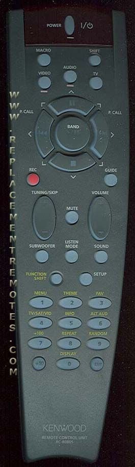Kenwood VR255 Instruction Manual