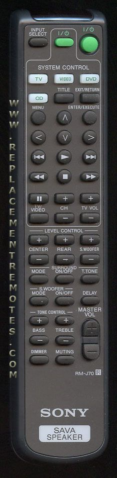 Replacement Remote Control for Sony SAVA500 SAVA700 141829111 SSCN16 RMJ70