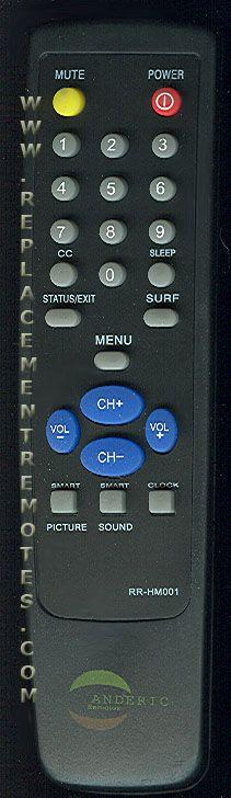 Simple Magnavox Remote Control