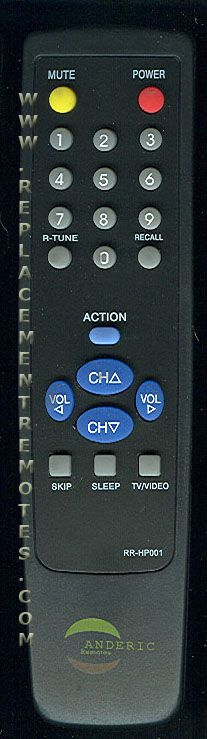 Anderic-Hospitality Simple Remote Control for Panasonic TV Remote Control