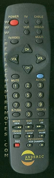 ANDERIC RR511110 Panasonic TV Remote Control