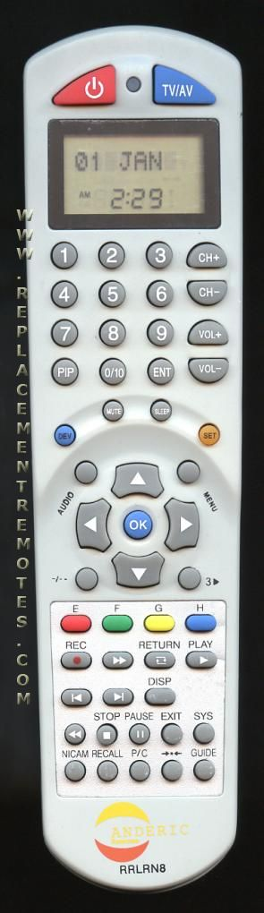Nikkai Remote Control Manual