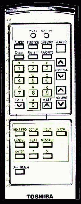 TOSHIBA TRX1800R TV Remote Control
