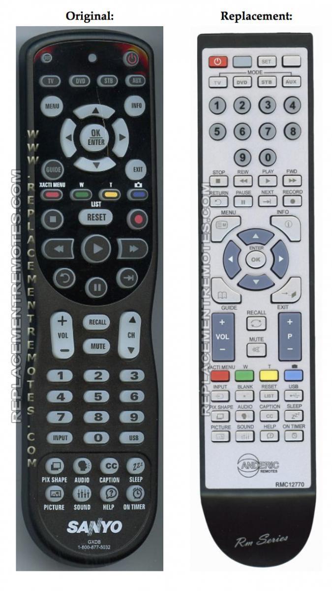 Sanyo remote manual