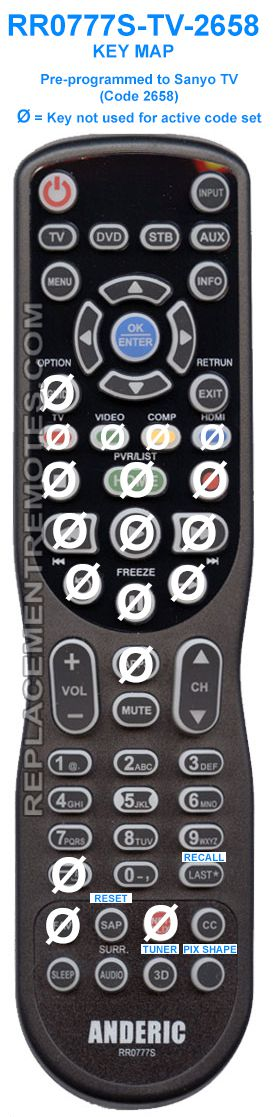 ANDERIC RR0777S Pre-programmed to Sanyo TV Remote Control