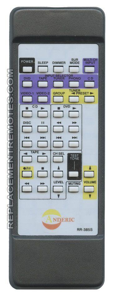 ANDERIC RR385S Onkyo Audio/Video Receiver Remote Control