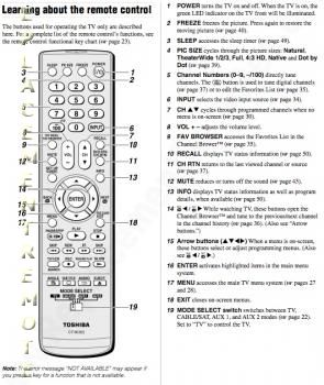 download free toshiba ct90302om 40ft2u1 operating manual rh replacementremotes com toshiba manuals online toshiba manuals free
