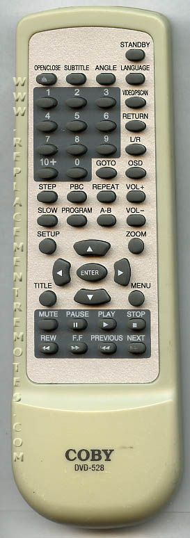 Coby dvd remote control codes / Lovesick season 2