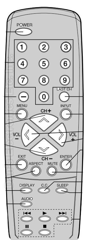 HITACHI 076E0TQ011 TV Remote Control