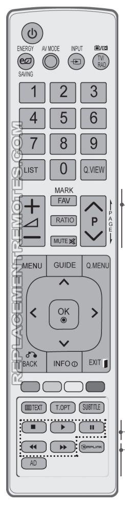 LG 2352272OH TV Remote Control