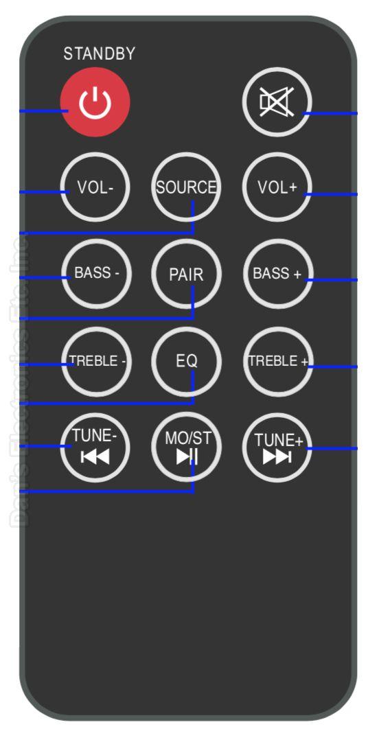 Proscan PSB3713OP-REM Sound Bar System Remote Control