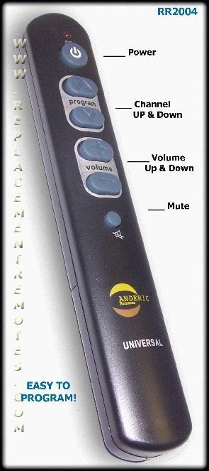 ANDERIC RR2004 TV Remote Control