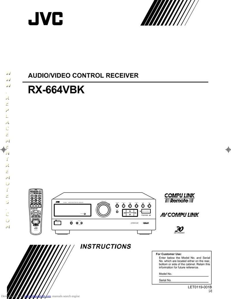 JVC RX664VBKOM Operating Manual