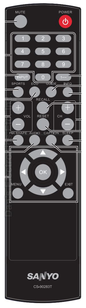 SANYO CS90283T TV Remote Control