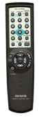 AIWA rcaar02 Remote Controls