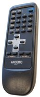 ANDERIC RRC423 for JVC TV Remote Control