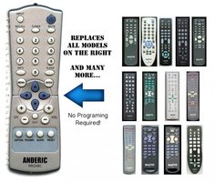 ANDERIC RRGXBC SANYO TV Remote Control