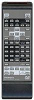 INTEGRA rc422dv Remote Controls