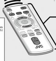 JVC rmsuxn1j Remote Controls