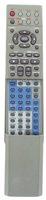 Panasonic EUR7502X50 Remote Controls