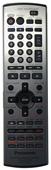 Panasonic eur7624kp0 Remote Controls