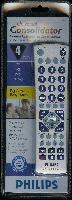 PHILIPS PM435S Remote Controls