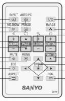 SANYO cxyh Remote Controls