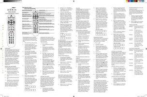 Universal-Electronics urc2054om Operating Manuals
