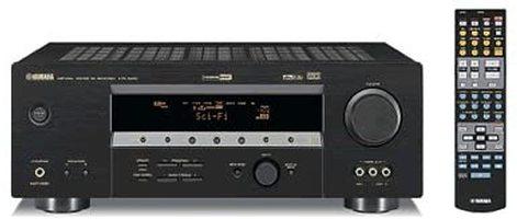 Audio/Video Receivers