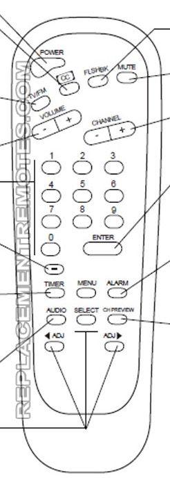 ZENITH 6710V00108M TV Remote Control